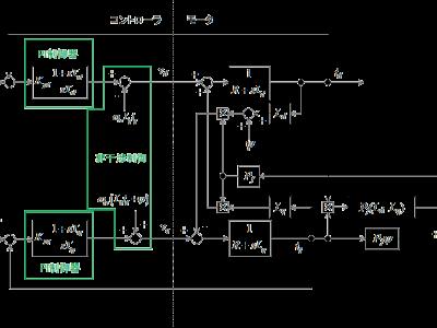第6回:ベクトル制御のブロック図とPI制御器を用いた電流制御系の設計