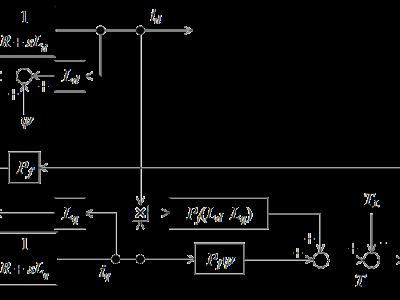 第5回:永久磁石同期電動機のブロック線図と非干渉制御