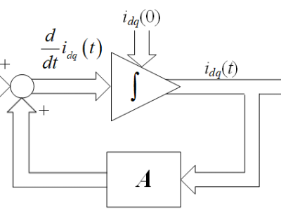 補足3:状態方程式と伝達関数