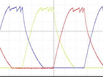 第2回:SRモータ駆動システムの構築